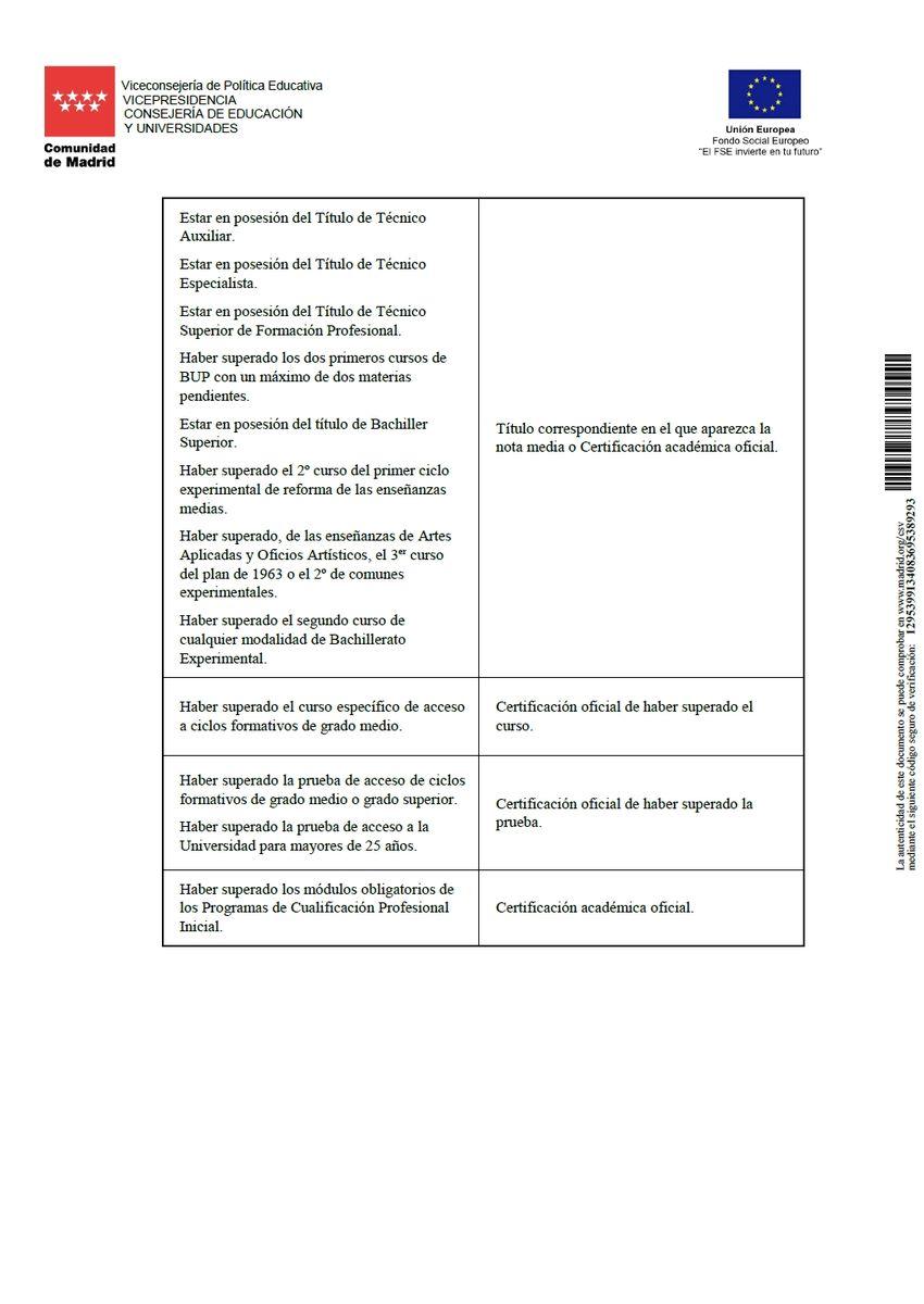 CFGM - Anexo I - Requisitos de acceso (1/2)