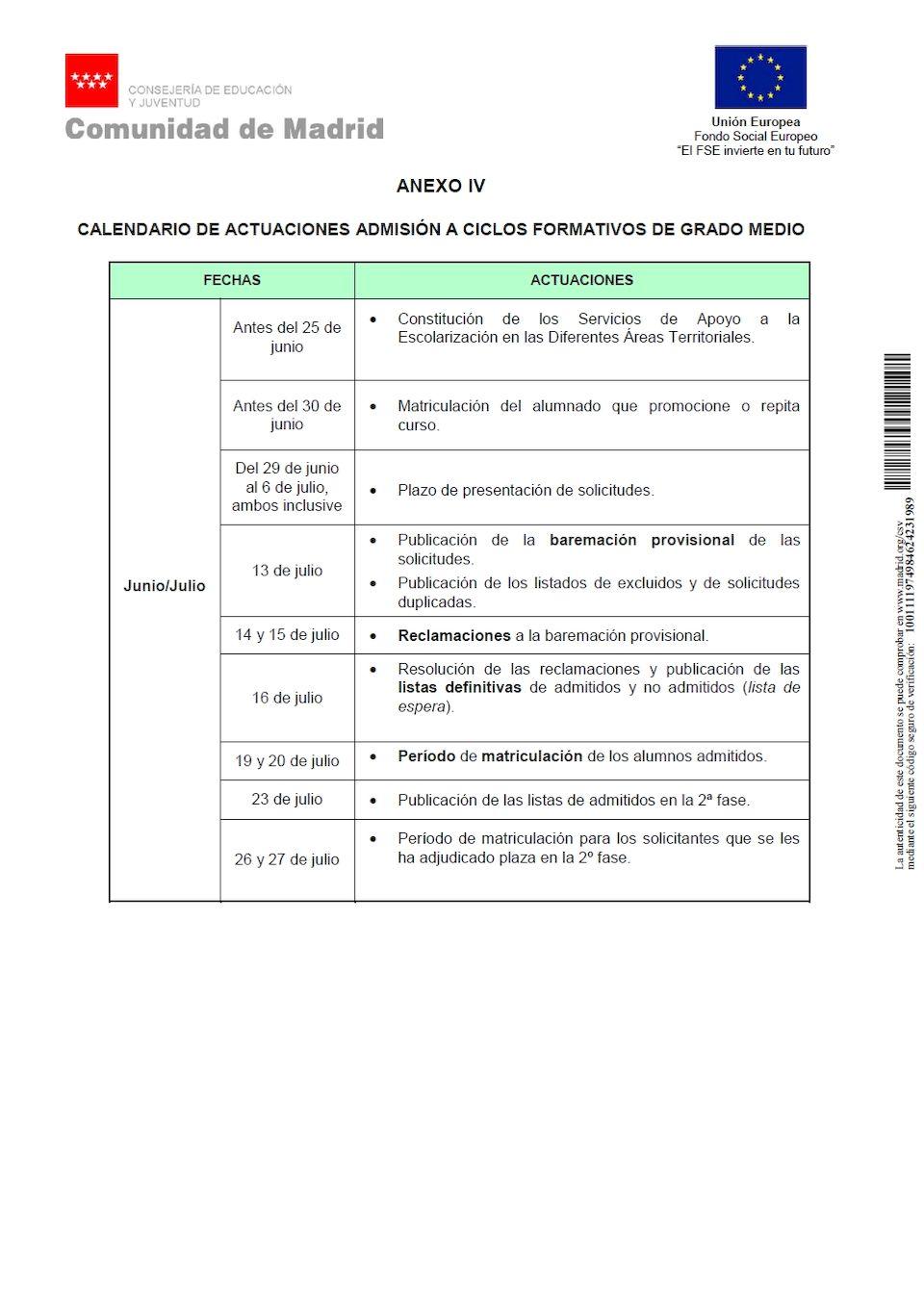 CFGM Anexo II - Calendario de actuaciones