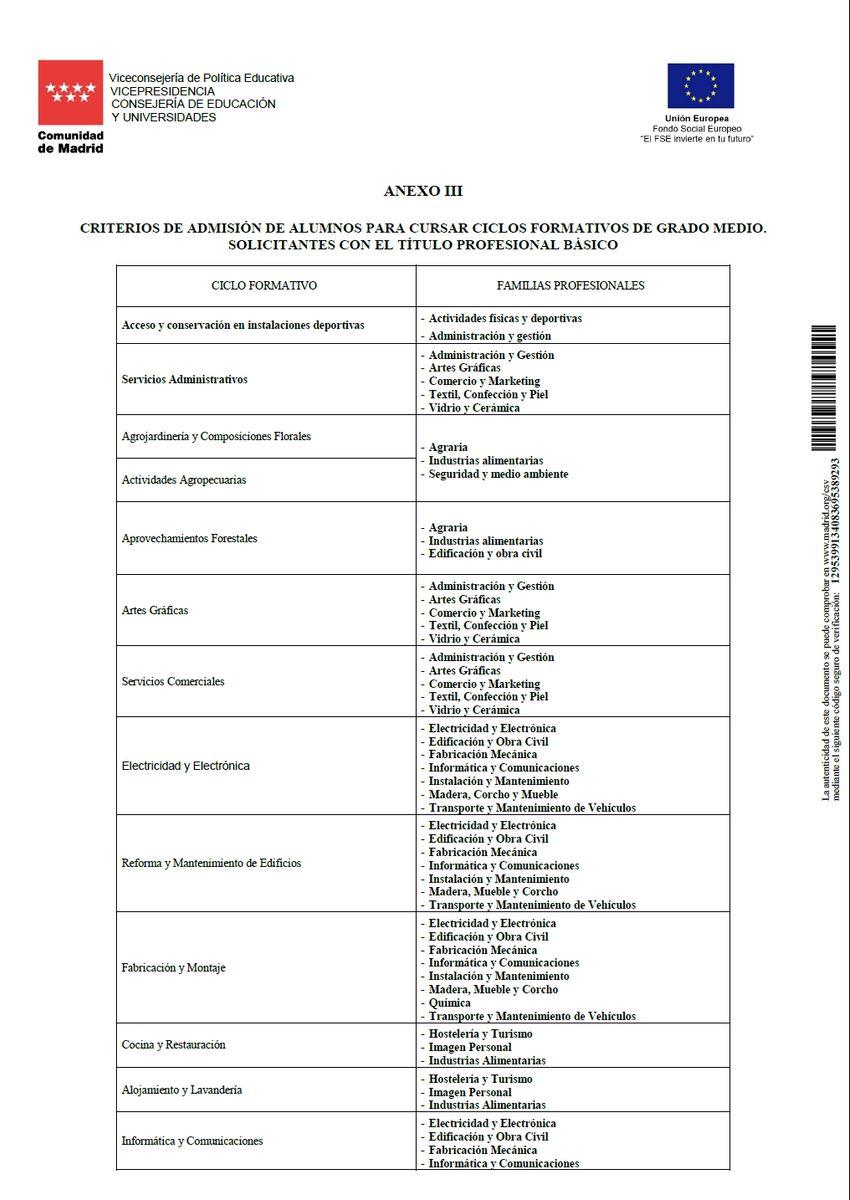 CFGM - Anexo III - Criterios de Admisión alumnos procedentes de FPB (1/3)