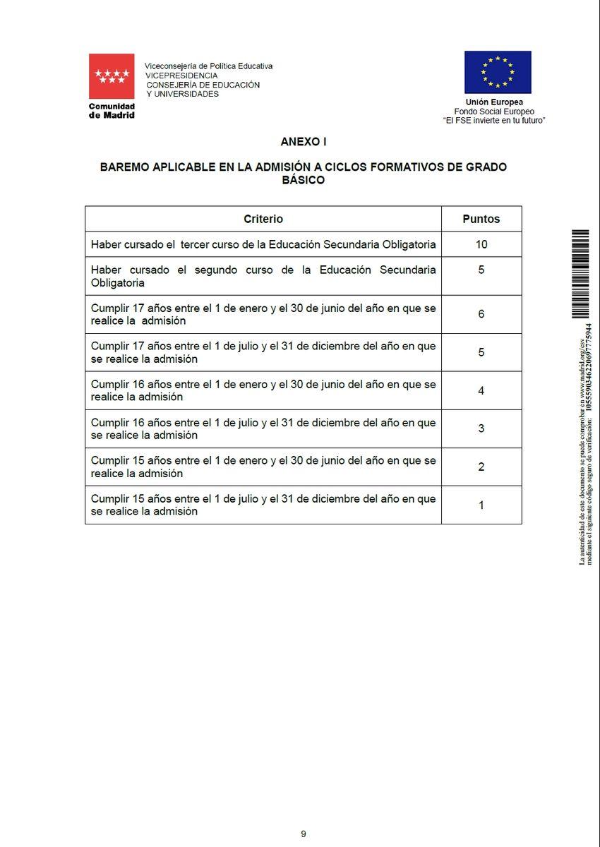 FPB Anexo I - Baremación