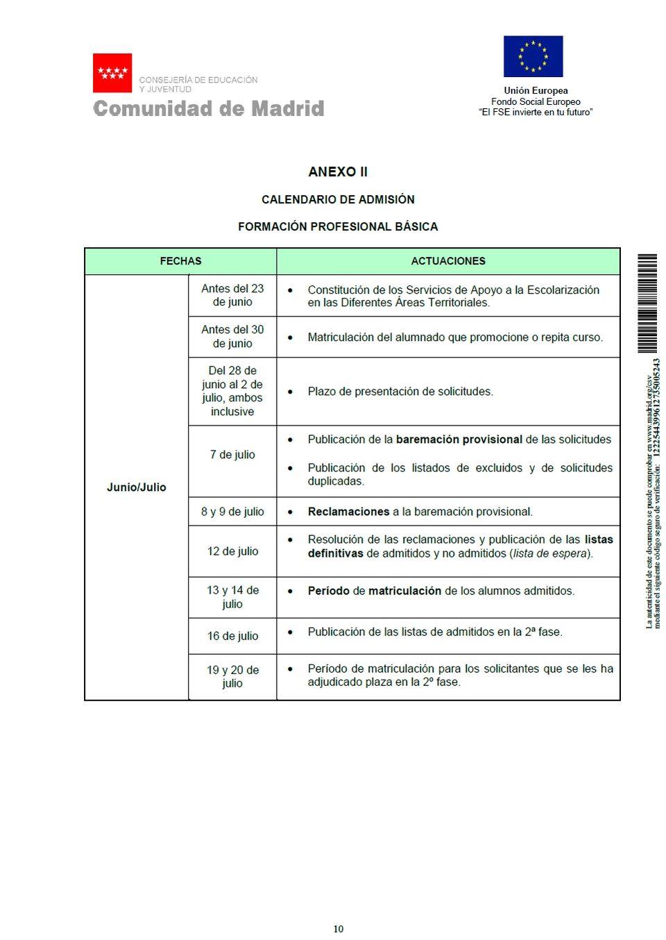 FPB Anexo II - Calendario de admisión